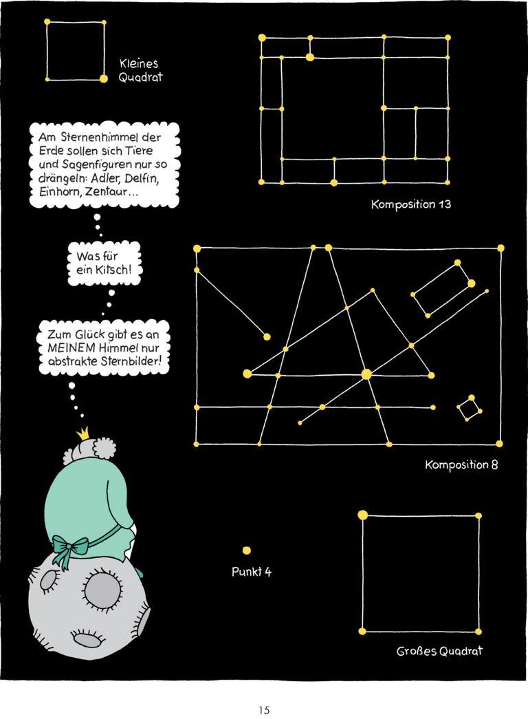 """Eine Seite aus dem hier besprochenen Buch: schwarz mit geometrisch geformten Sternbildern, die """"Komposition 13"""" oder """"Kleines Quadrat"""" oder """"Punkt 4"""" heißen. Daneben sitzt die Prinzessin auf ihrem winzigen Planeten und sinniert über die kitschigen Sternbilder der Erde (Adler, Delfin, Zentaur...)."""